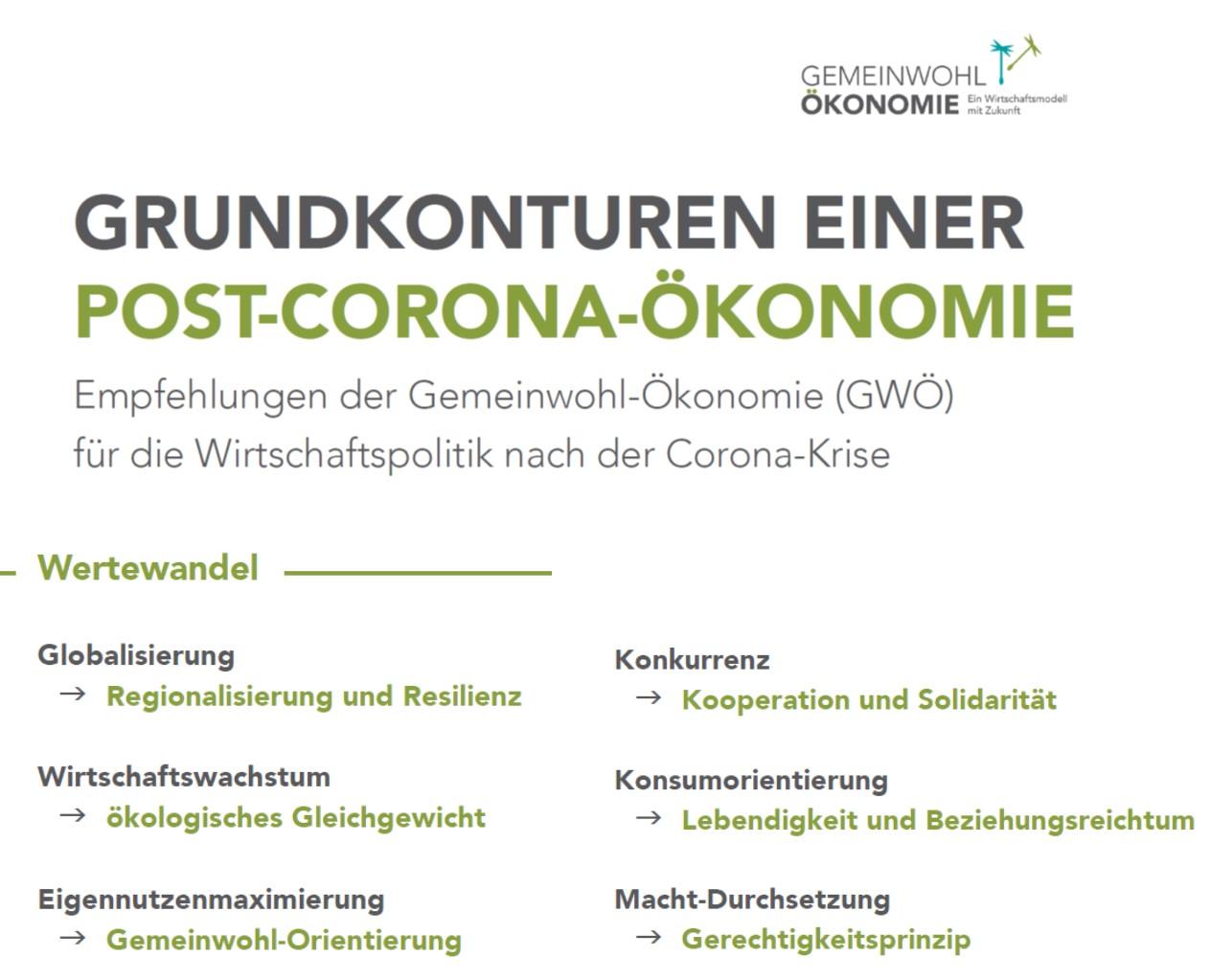 Grundkonturen einer Post-Corona-Ökonomie