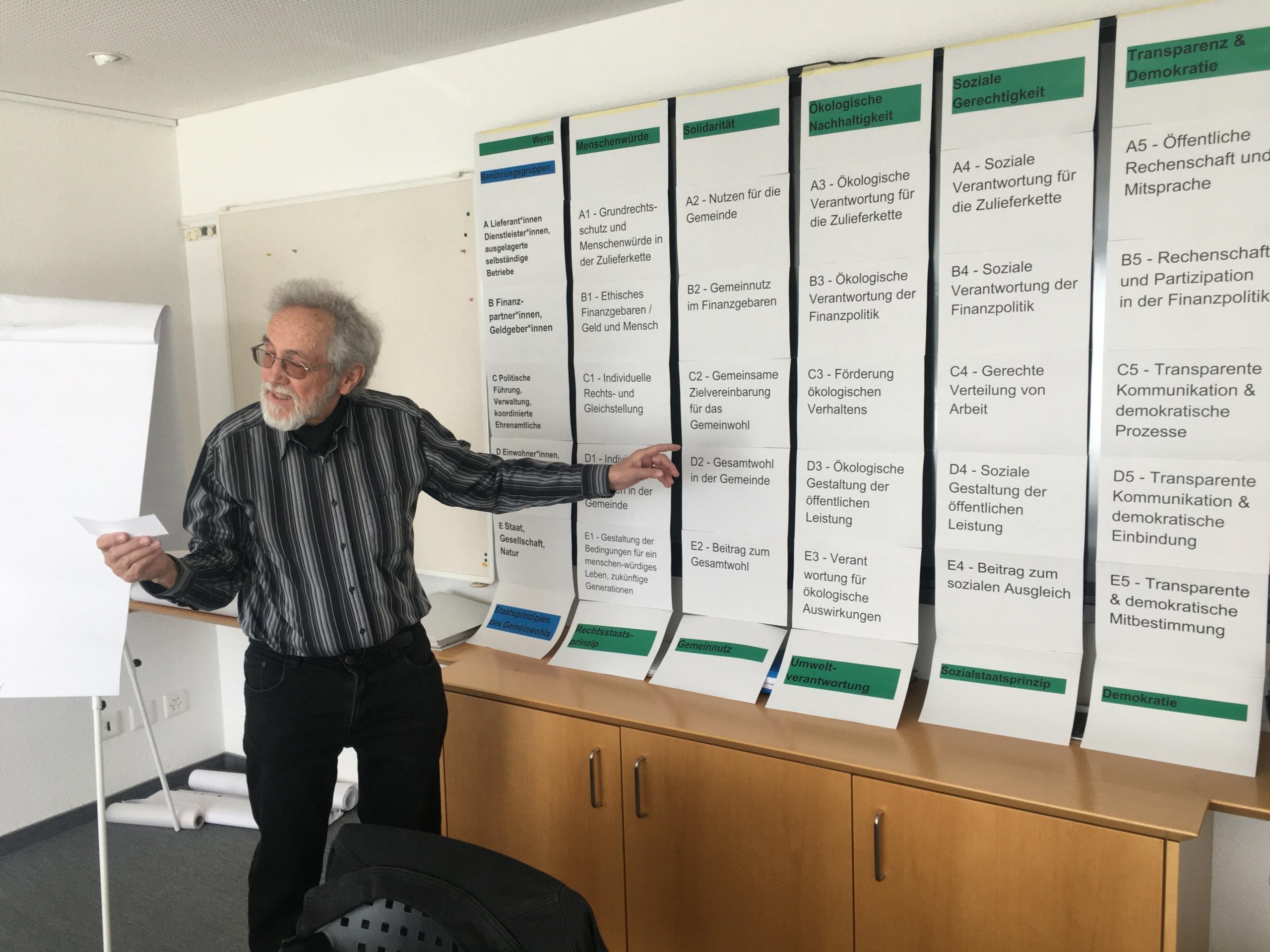 Erste Schweizer Gemeinde erstellt Gemeinwohl-Bilanz